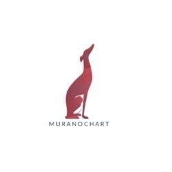 muranochart